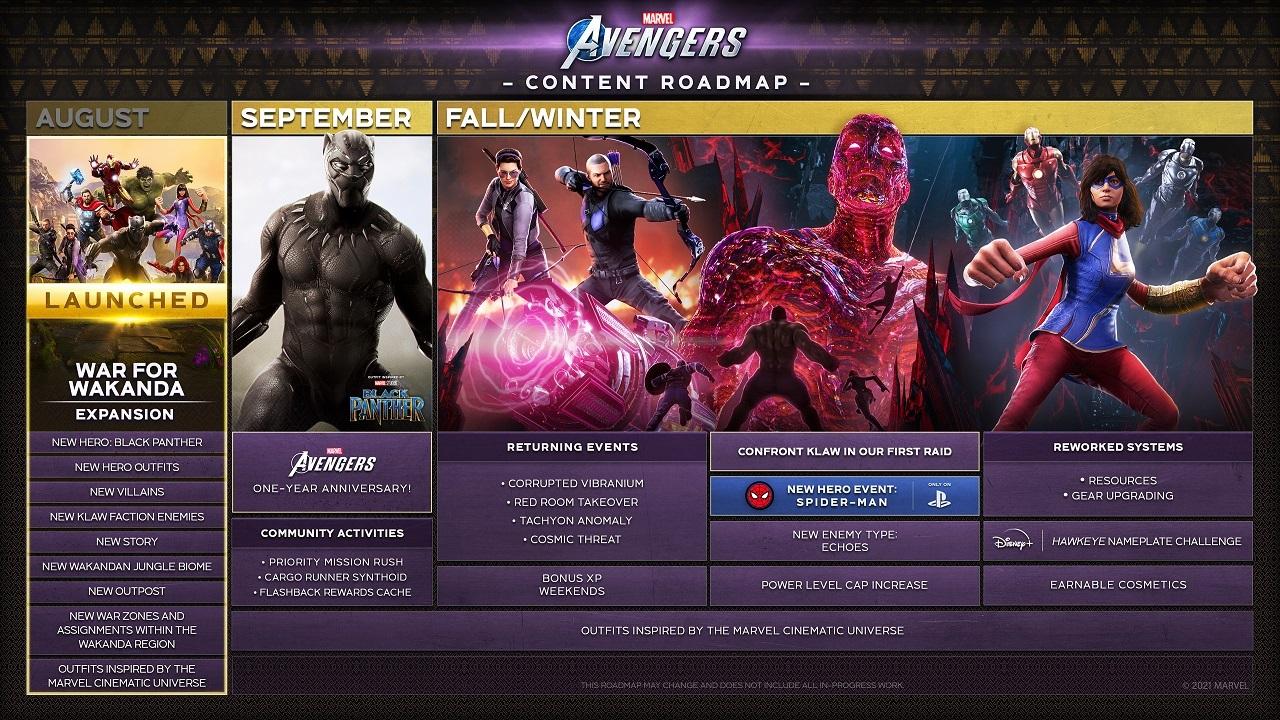 Roteiro de setembro dos Vingadores da Marvel