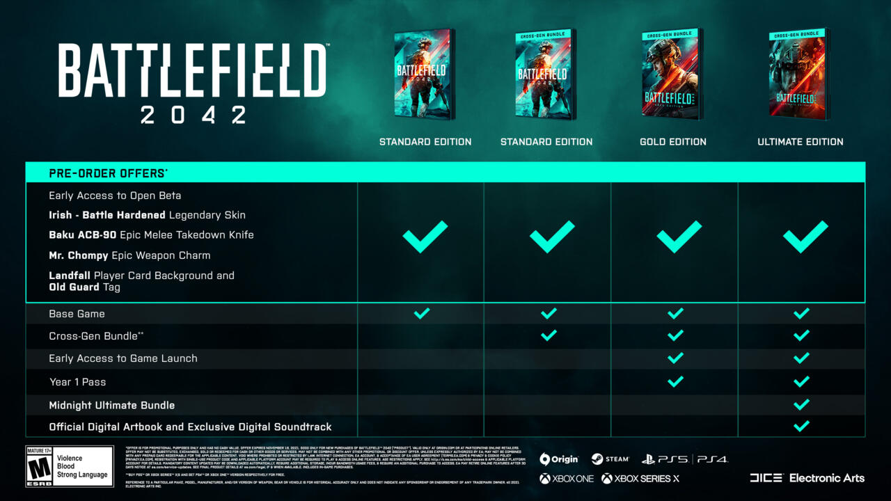 A oferta cross-gen está agora disponível para todos no PS5 e Xbox Series X   S